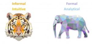 tiger & elephant