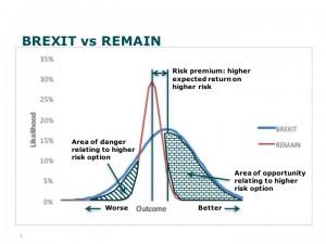 160615 brexit chart